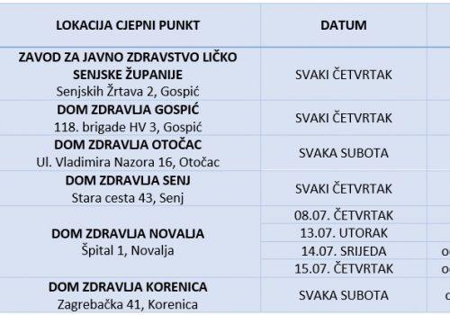Javni poziv svim zainteresiranim građanima na cijepljenje protiv COVID-19 na području Ličko-senjske županije