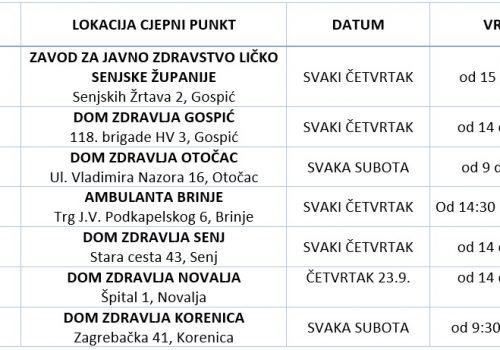 Javni poziv na cijepljenje protiv COVID-19 na području LSŽ